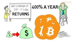 How To Easily Double Multiply Your Bitcoins (btc) Fast - Working Bitcoin Method 2020