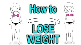 How to Lose Weight by manipulating calories - The best way to burn fat quick!