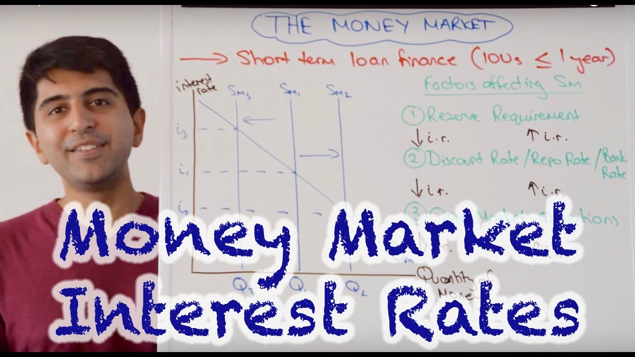 Money Market Interest Rates - How Do Central Banks Set Interest Rates? - YouTube