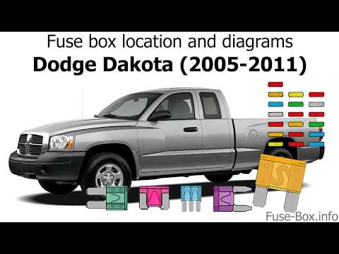 [DIAGRAM_3US]  Fuse box location and diagrams: Dodge Dakota (2005-2011) - YouTube | 2005 Dodge Dakota Fuse Panel Diagram |  | YouTube