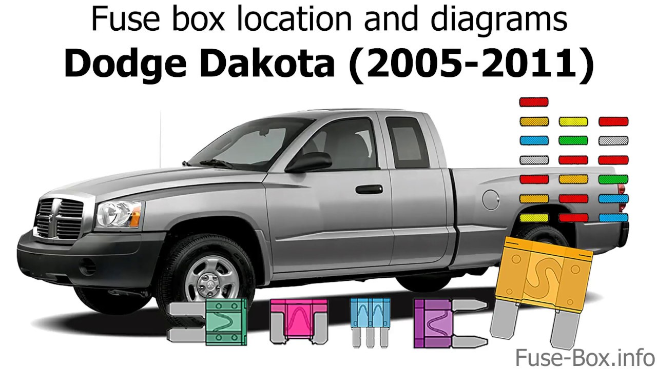 [TBQL_4184]  Fuse box location and diagrams: Dodge Dakota (2005-2011) - YouTube | 2008 Dodge Dakota Fuse Box Diagram |  | YouTube