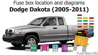 fuse box location and diagrams: dodge dakota (2005-2011) - youtube  youtube