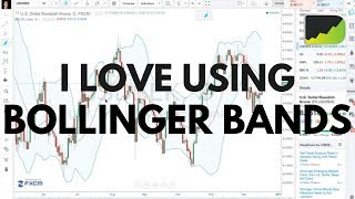 Making Profit with Price Action and Bollinger Bands in the Forex Market!