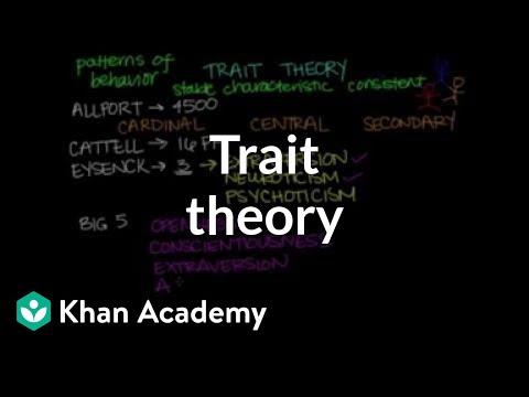 Trait theory | Behavior | MCAT | Khan Academy