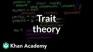 Trait theory | Behavior | MCAT | Khan Academy
