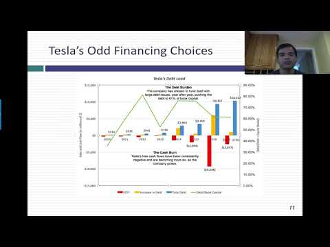 Tesla: A Disruptive Force with a Debt Problem?