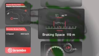 Grand Prix of Belgium - Hardest Braking Point
