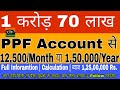 PPF (PUBLIC Provident Fund) | How to get Crore of Funds from PPF | PPF Calculator for Crore in Hindi