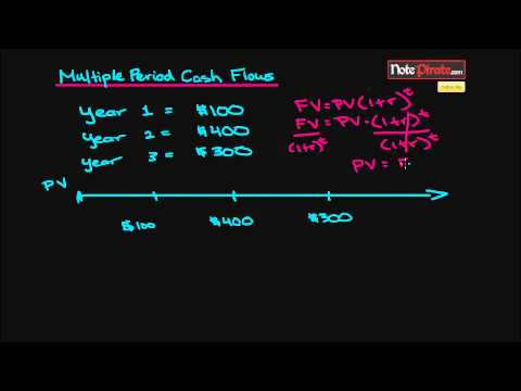 Calculate The Present Value For Multiple Cash Flows (Intermediate Accounting I #3)