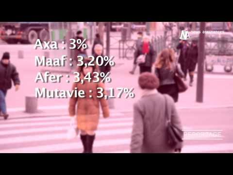 Reportage : Les rendements de l'assurance-vie en 2011