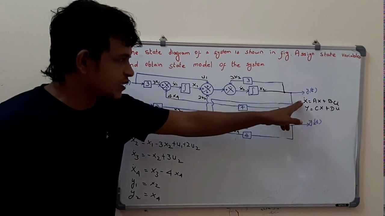 Deriving State Model From Block Diagram