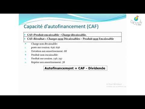 Révision Bac éco :  Gestion Financière : Partie 1