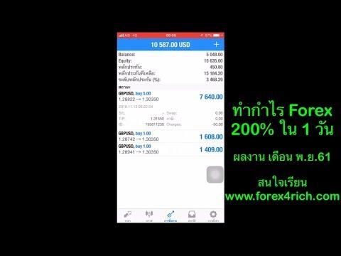 เทรด Forex กำไร 200% ใน 1 วัน