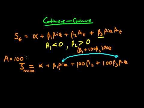 Continuous variables - interaction term interpretation