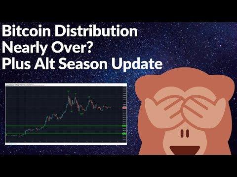 Bitcoin Plus Alt Season Update