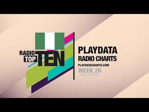 PLAYDATA CHARTS RADIO TOP TEN NIGERIA 2016 WEEK 26