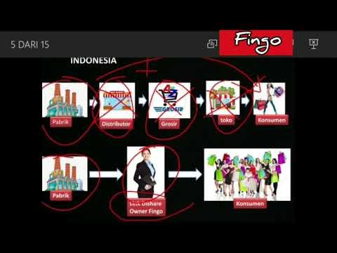 Peluang Bisnis Fingo Indonesia 2020 Youtube