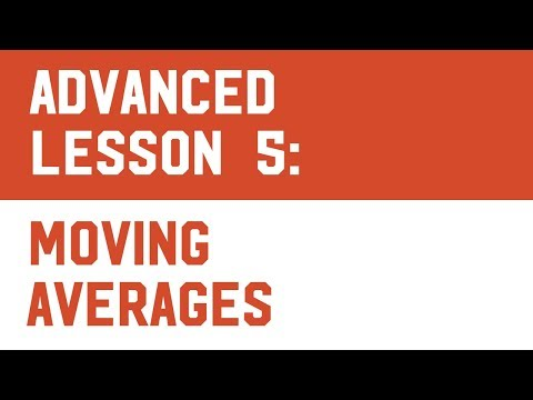 Bitcoin Trading (Free Course) Lesson 17: Moving Averages