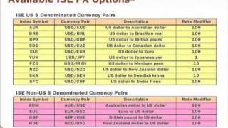 Pt 1, Randy Frederick: Hedging Against Currency Fluctuations with FX Options
