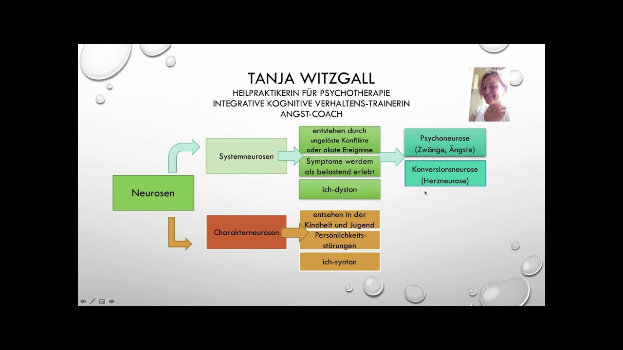 Unterscheidung Neurose und Psychose - YouTube
