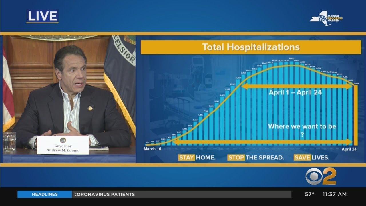 Coronavirus New York Update: Gov. Cuomo Talks On State Of COVID-19