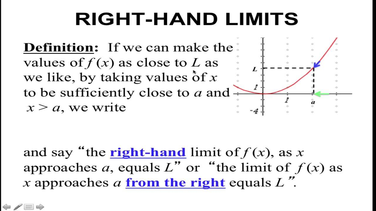 Topic 17-Definition of a Limit