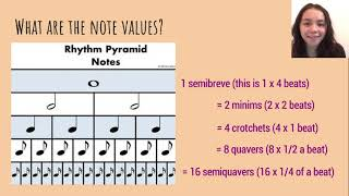 Notes and Staves (Grade 1 Music Theory)