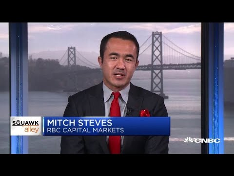 RBC's Steves: Want To Be Long In Chip Stocks, AMD And Micron