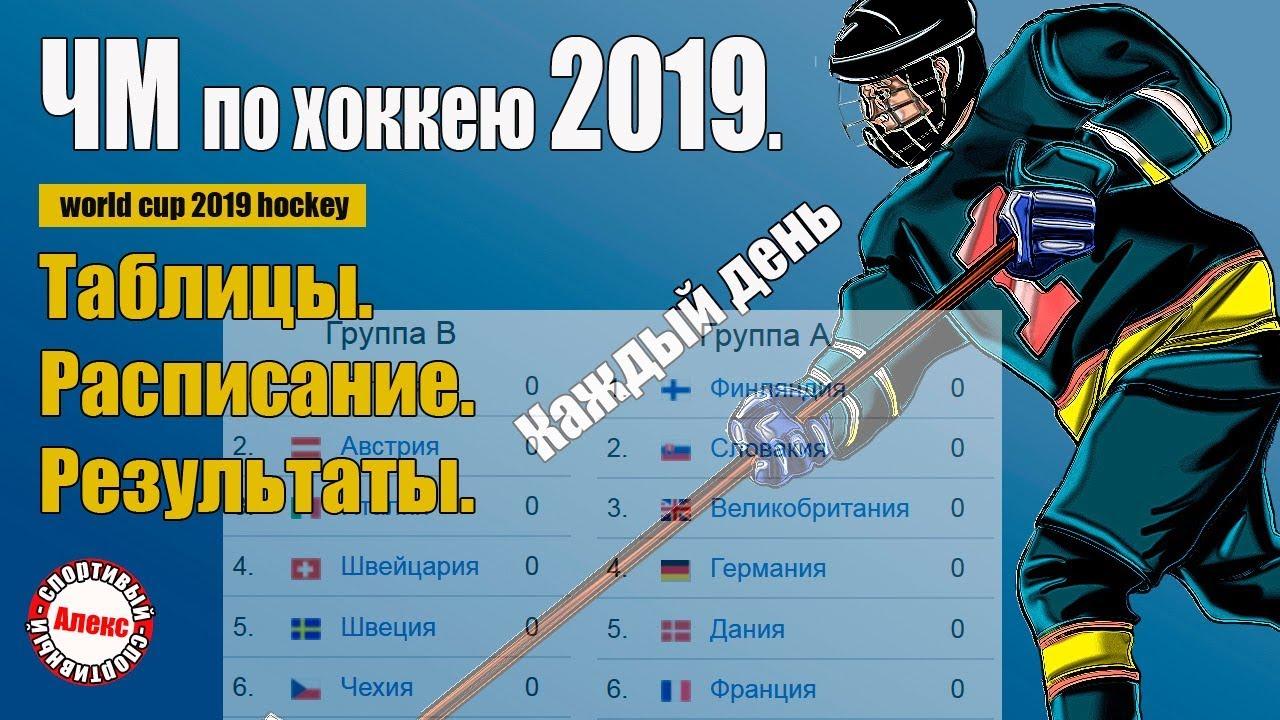 Чемпионат мира по хоккею 2019. Последние результаты. Финальная таблица. Расписание. Россия – Швеция.