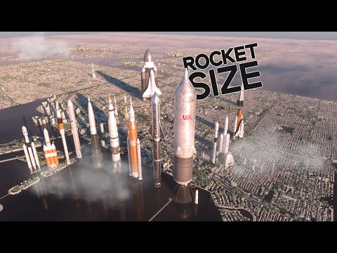 Rocket Size Comparison | 2018 V2 🚀