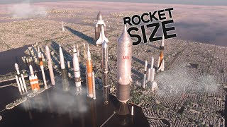 Rocket Size Comparison 2018 V2