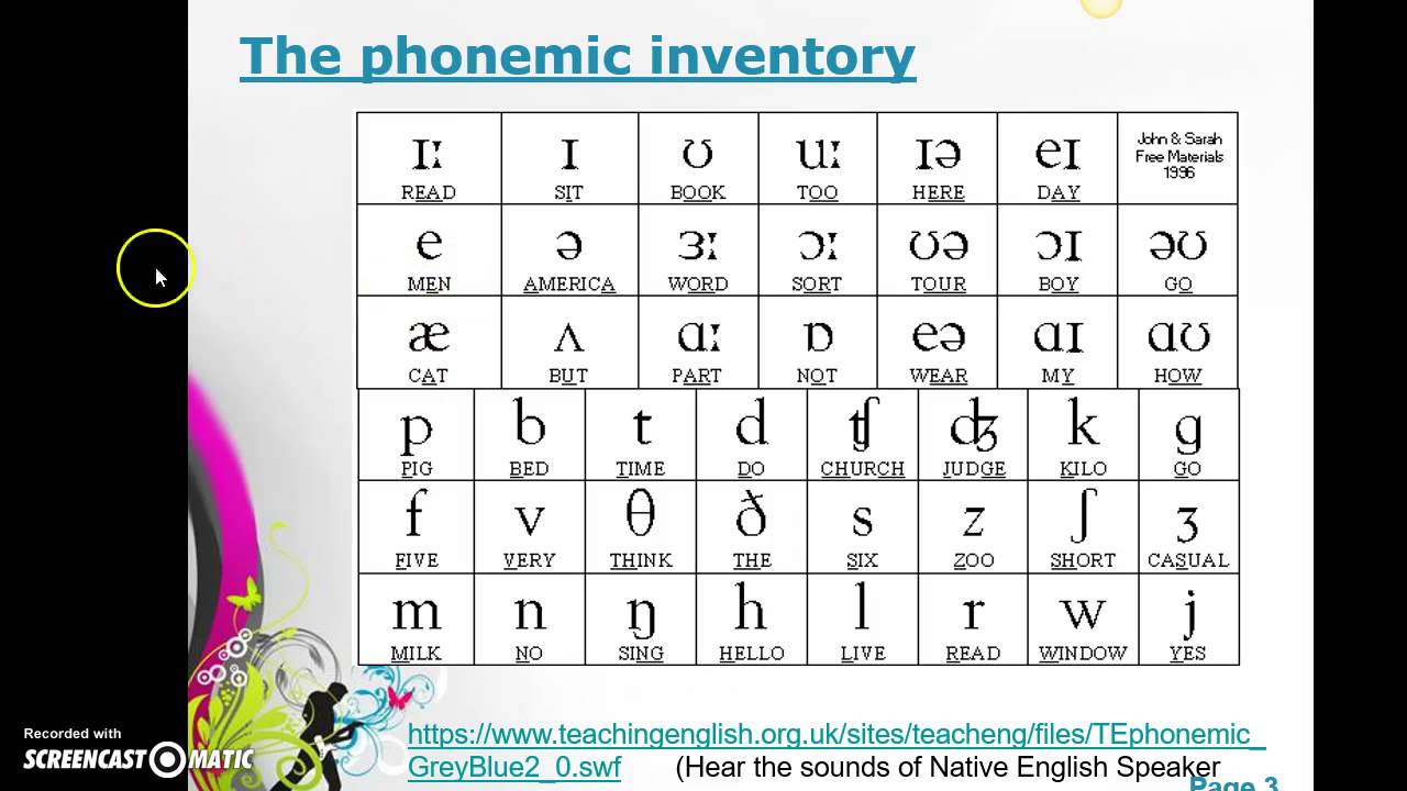 Phonetics Consonants Youtube
