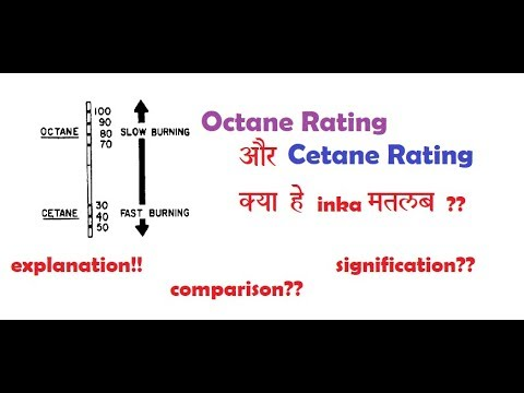 Octane rating and Cetane rating in HINDI