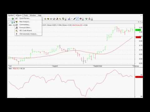 Let's Learn Amibroker: How to Use the Cross Function for RSI