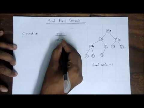 Minimum spanning tree tutorials & notes | algorithms | hackerearth.