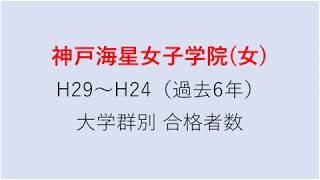 神戸海星女子学院中学校 大学合格者数 H29~H24年【グラフでわかる】