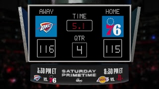 Stay up to date with the Thunder @ 76ers LIVE scoreboard and catch all the action on #NBAonABC!