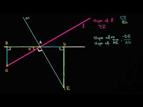 Proof: perpendicular lines have negative reciprocal slope | High School Math | Khan Academy