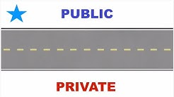 What are Private Road Requirements for FHA, VA, USDA, and Conventional loans?