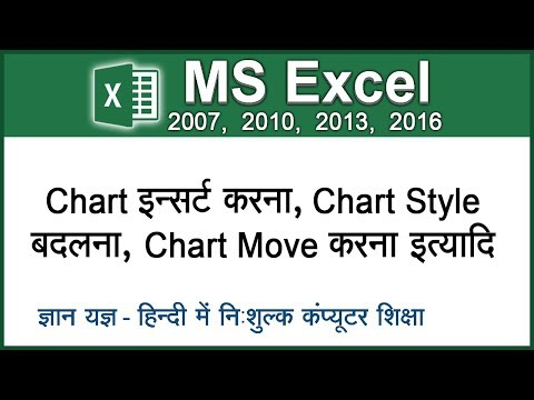 How To Insert Chart & Change Its Color, Style Etc. In Microsoft Excel In Hindi - Lesson 50