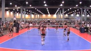 2009 18 Open Front Range vs KC Extreme Set 1