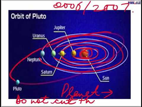Geography   Solar System Part 1