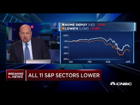 Jim Cramer on stock sell-off: 'I sure don't like most of the market'