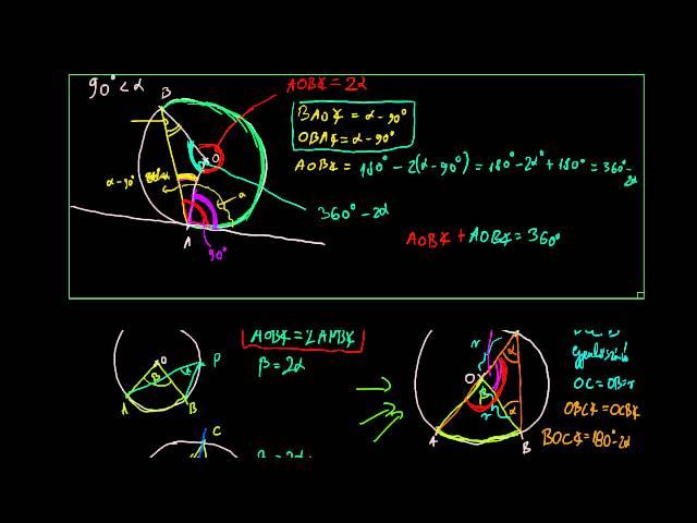 5. A középponti és kerületi szögek tétele befejezés