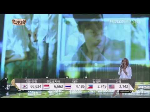 Hyorin Crazy of You Drama Awards