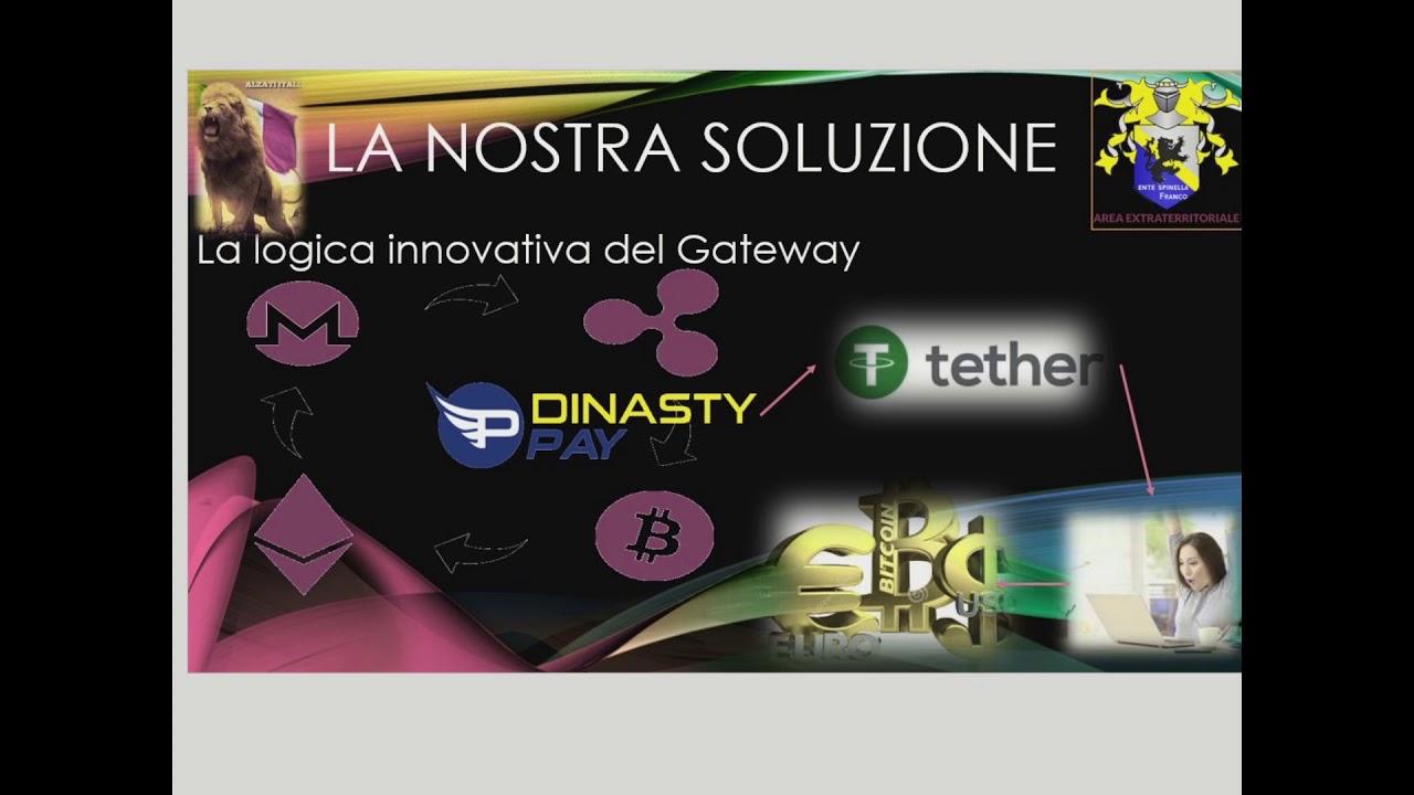 Dinastypay card webinar presentazione