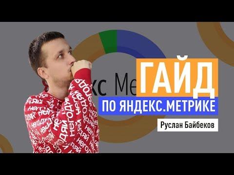 Гайд по Яндекс.Метрике: установка, настройка, отчеты. Яндекс.Метрика для начинающих. Руслан Байбеков
