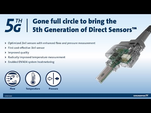 5th Generation of Direct Sensors™