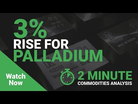 Palladium – 2 Minute Analysis 1st March 2019