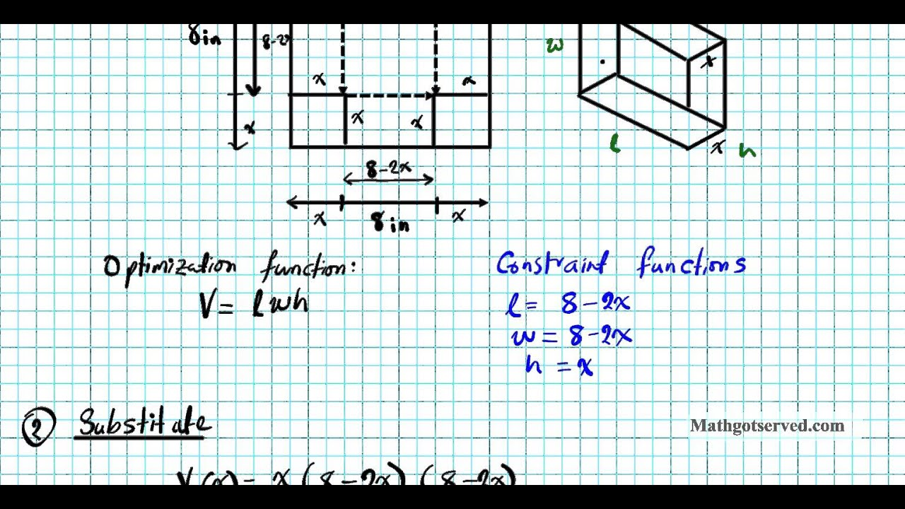 Cu4l4a Optimization and Modelling Part I Calculus Part I ...